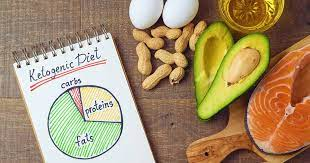 Treatment of refractory epilepsy. A comparison between classic ketogenic diet and modified Atkins diet in terms of efficacy, adherence, and undesirable effects (document in Spanish) -