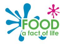 Food A Fact of Life - Food a fact of life