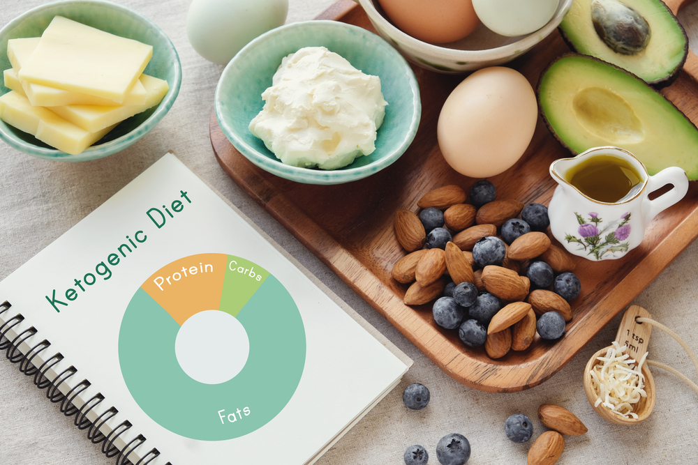 Reducing Inflammation: Why the Ketogenic Diet and Exogenous Ketones Are Key -